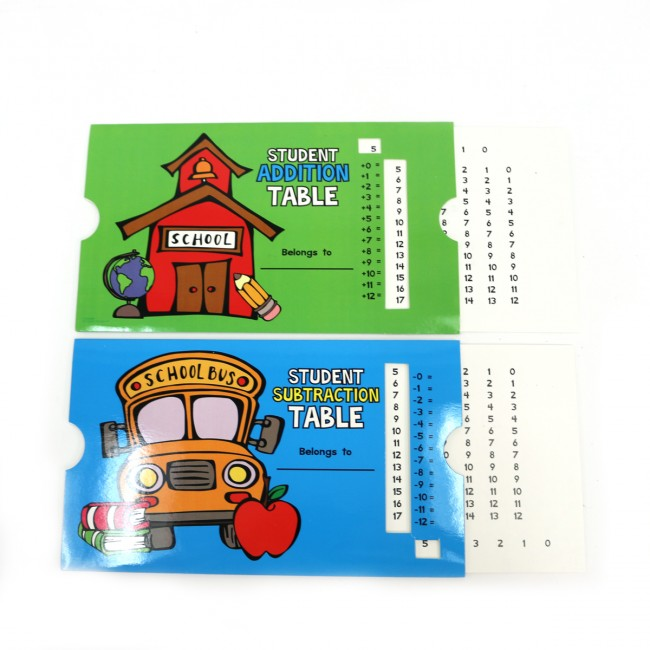Student Addition/Subtraction Table 8.25