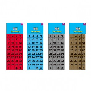 Teacher Building Blocks Number Sticker Sheets